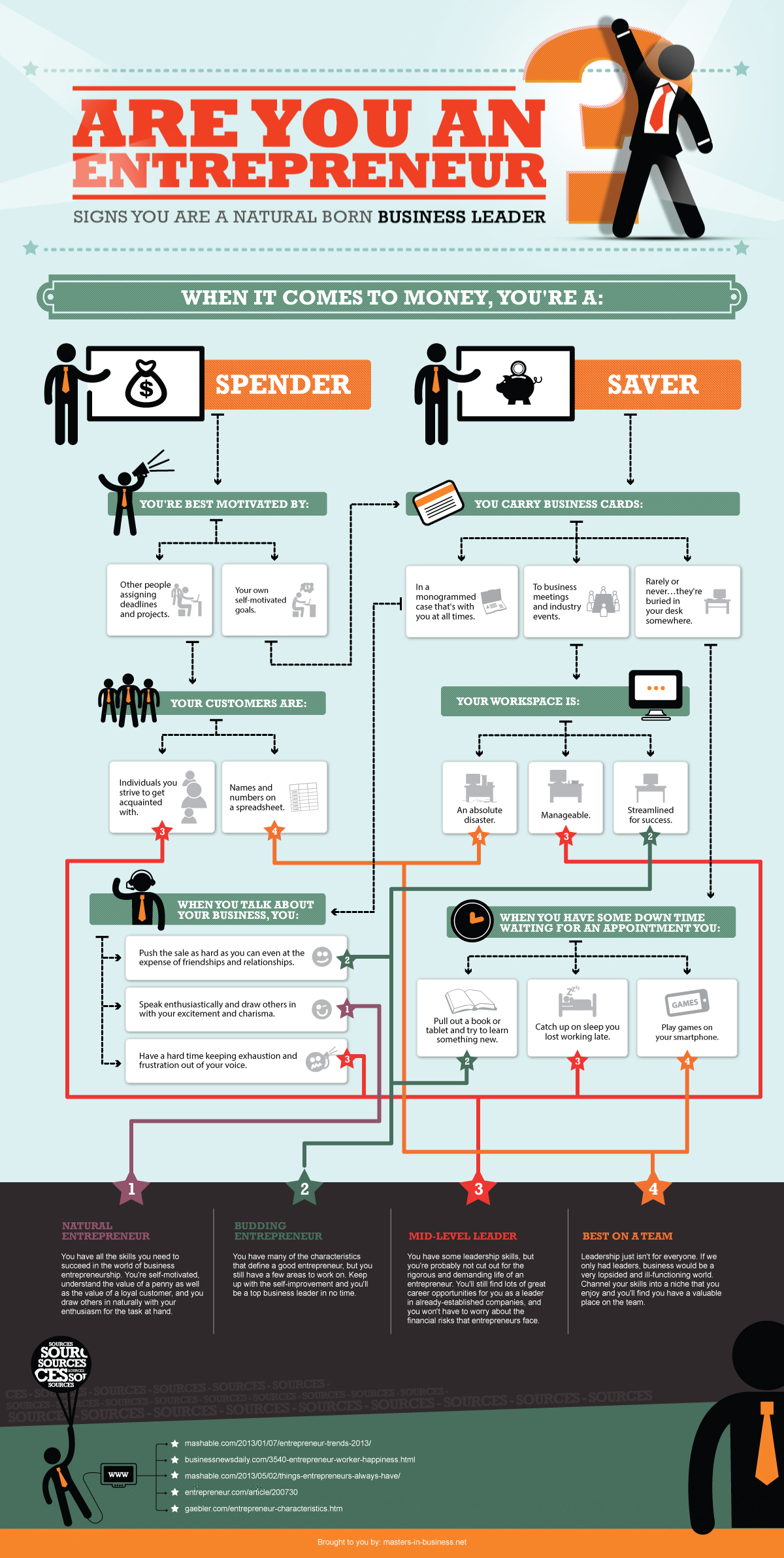 are you an entrepreneur infographic