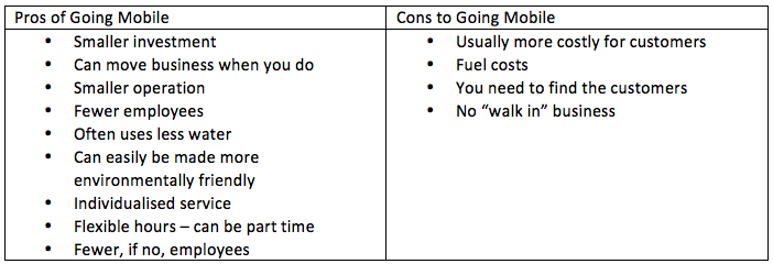 Pros and cons of going mobile