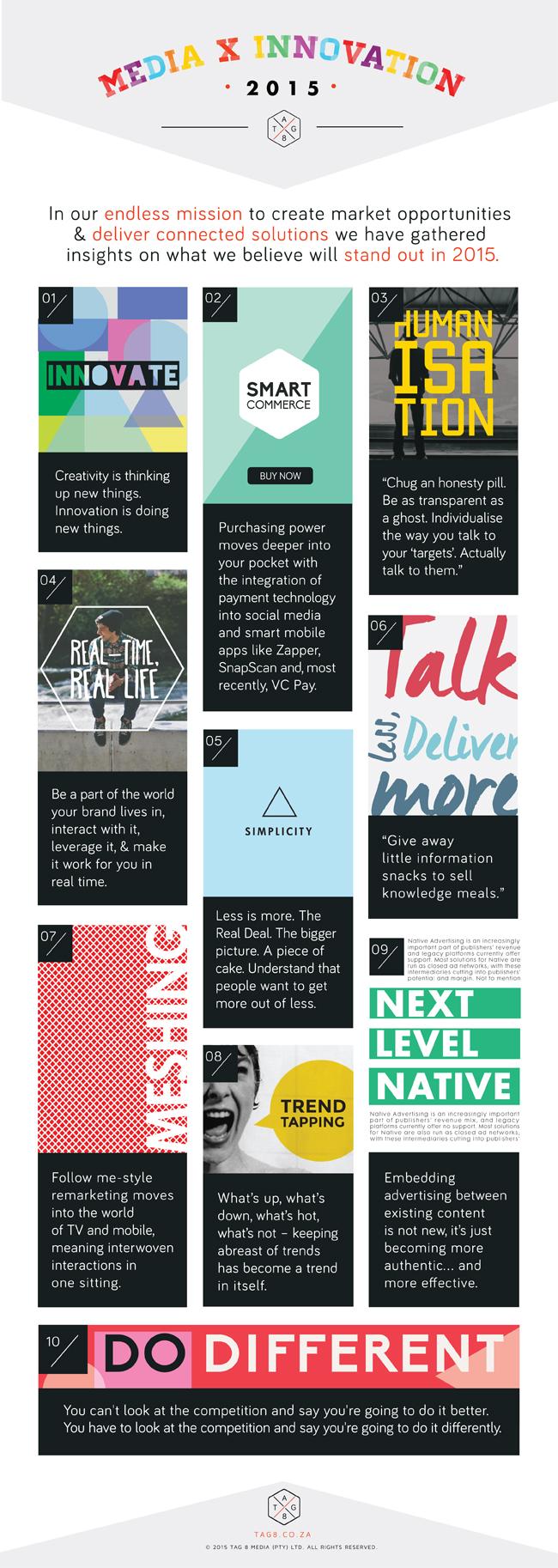 Innovative marketing ideas for 2015
