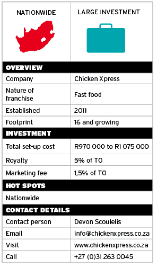 Franchise listing_Chicken Xpress