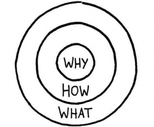 why-how-what-graph
